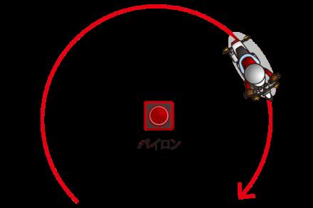 パイロンを中心に周回図