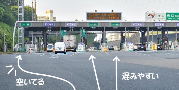 料金所で渋滞を作りたくない場合は左端の空いている一般レーンを利用