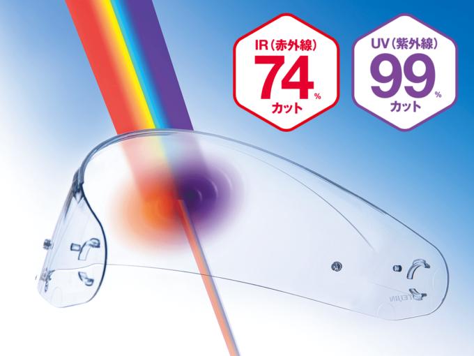 OGKカブト UV&赤外線カットシールド