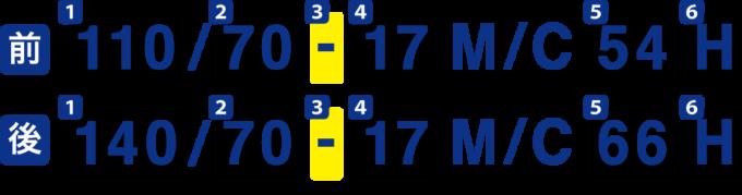 タイヤサイズ表記の構造