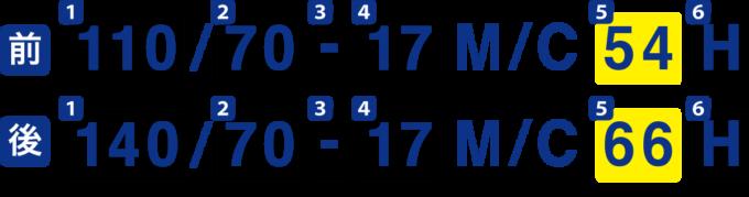 タイヤサイズ表記の荷重指数