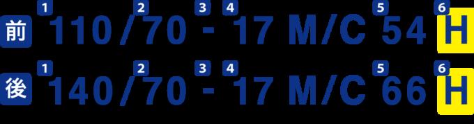タイヤサイズ表記の速度記号