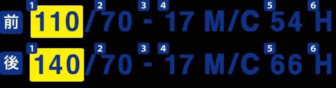 タイヤサイズ表記のタイヤ幅