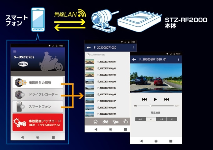 あいおいニッセイ同和損保が開発した保険連動対応バイク用ドライブレコーダー専用アプリ「ツーリングEYEs」